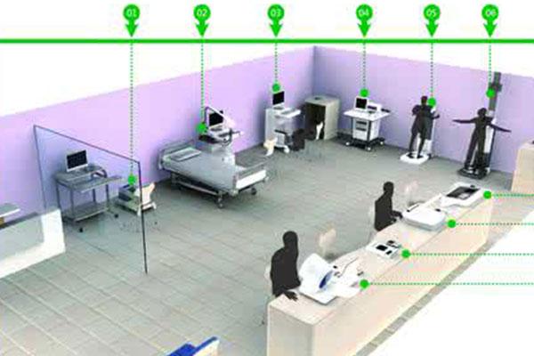 健康小屋减少生产与运营费用等技术和经济性需求